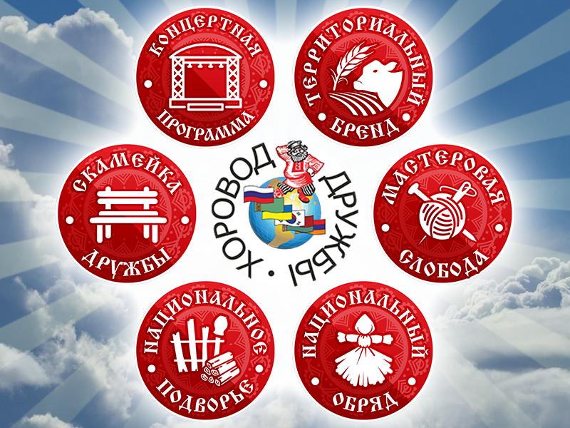 Результаты онлайн конкурсов в рамках Открытого краевого фестиваля национальных культур «Хоровод дружбы» 8 — 9 сентября 2020 года
