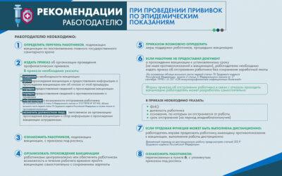 Рекомендации работодателю при проведении прививок по эпидемическим показаниям. ИНФОГРАФИКА